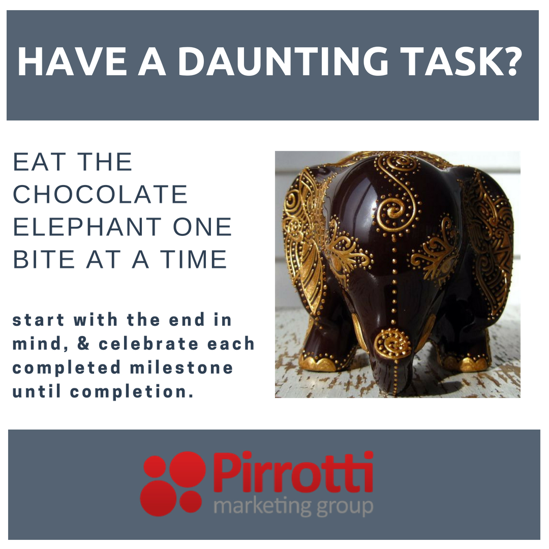Eating a chocolate elephant (Sales)