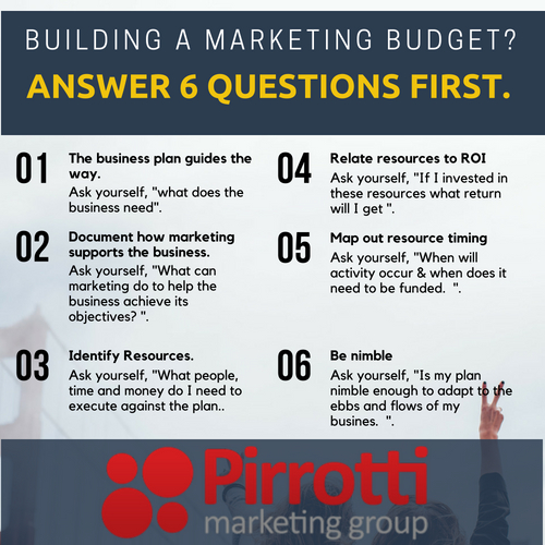 6 Steps to build a powerful marketing budget.