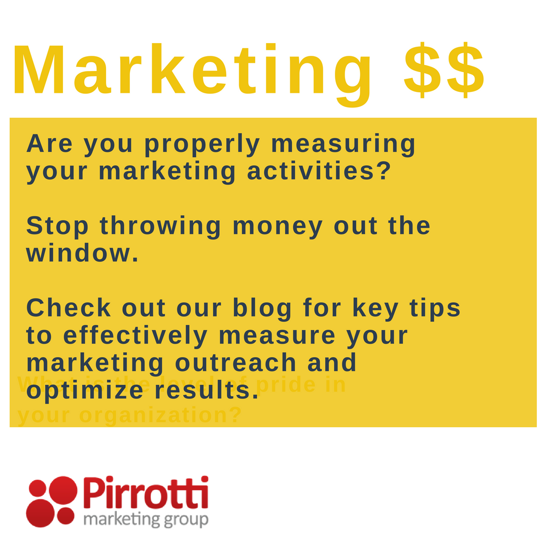 So many numbers.  Here's the marketing KPIs we look at.
