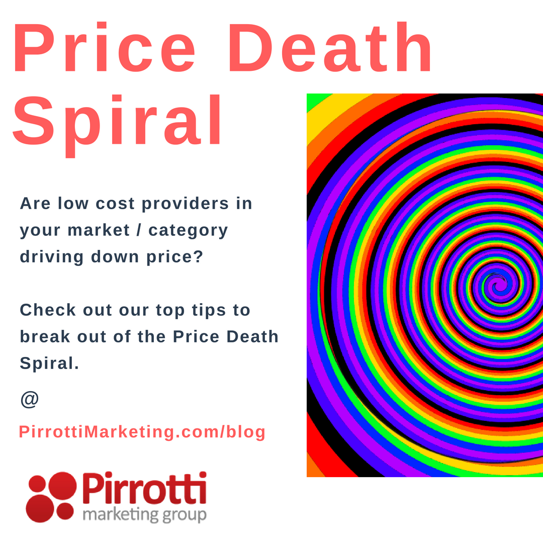 Are you in a price death spiral