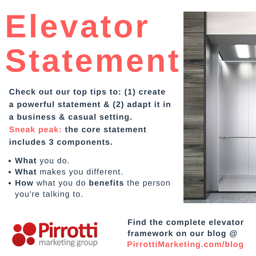 Create your Elevator Pitch. Your Roadmap.